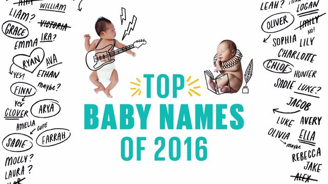 Most Popular Baby Names For 2016 Plus Their Meanings